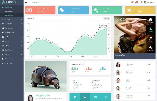 AdminEx Bootstrap 3 Responsive Admin Template