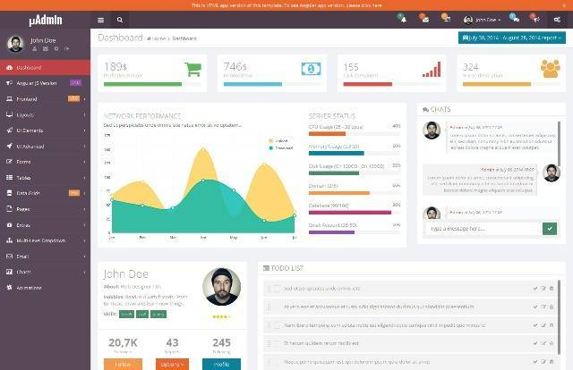 mAdmin Multi Style AngularJS Admin + Frontend