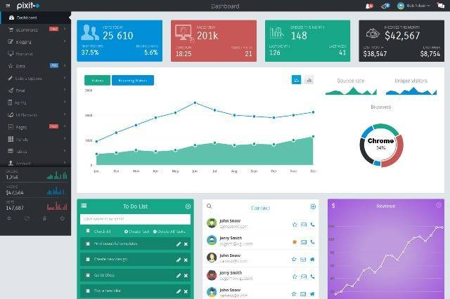 Pixit Admin & Frontend Template