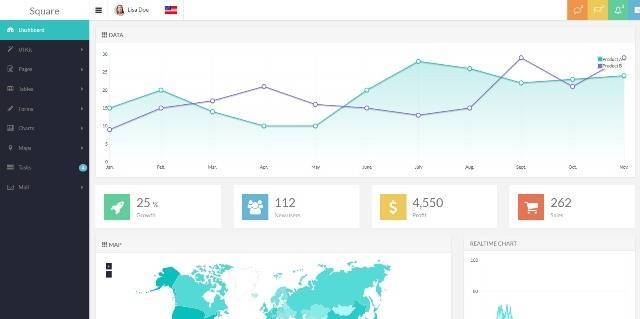 Square Responsive Admin App with AngularJS