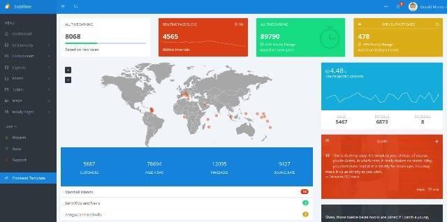 Sublime Web Application Admin Dashboard