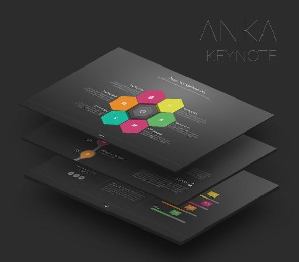 Anka Professional Keynote Template
