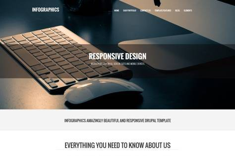 OS Infographics Interactive Business Drupal Theme