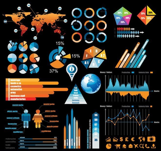 Blue and Orange infographics pie charts