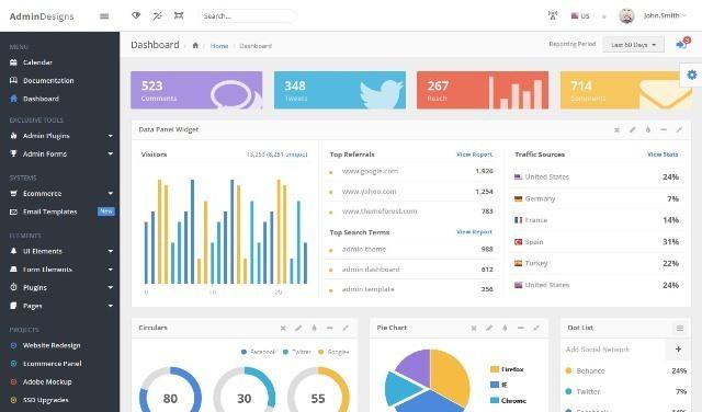AdminDesigns - Responsive Admin UI Framework