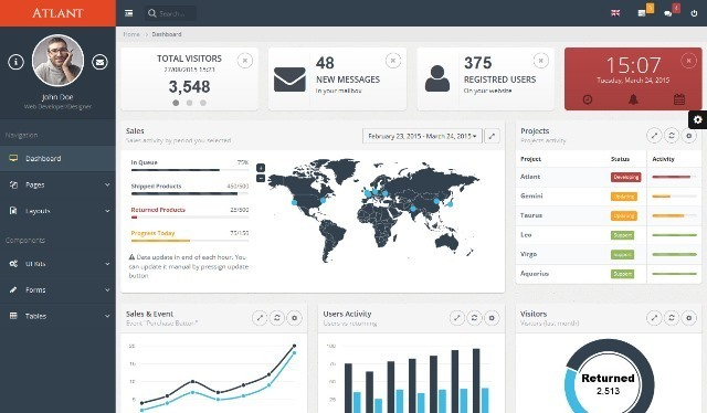 Atlant - Bootstrap Admin Template with Frontend
