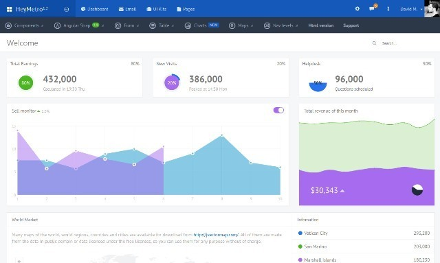 HeyMetro - Bootstrap Web App Theme with AngularJS