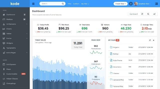 25+ Best Responsive Admin Dashboard Templates - Webprecis