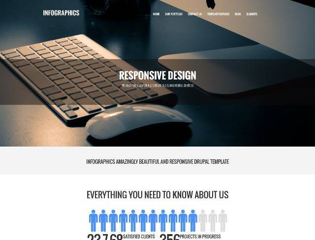 OS Infographics